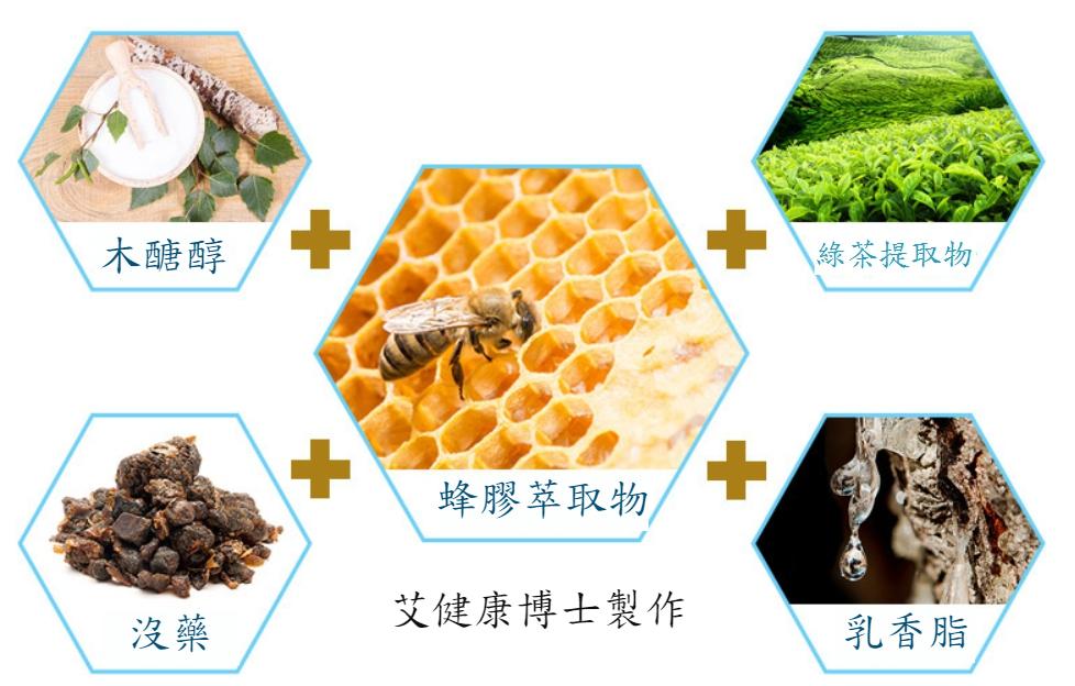 艾多美蜂膠牙膏升級成分