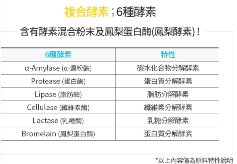 艾多美鳳梨酵素的其他酵素成分